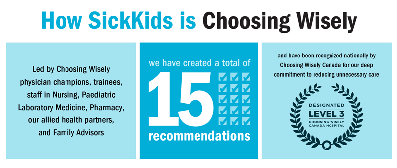 Graphic that states that SickKids Choosing Wisely program is led by physician champions, trainee staff in Nursing, Paediatric Laboratory Medicine, Pharmacy, and allied health partners and family advisors. SickKids has 15 recommendations and has been recognized nationally by Choosing Wisely canada for our deep commitment to reducing unnecessary care.